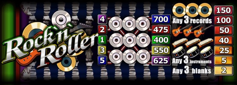 Rock N Roller Paytable