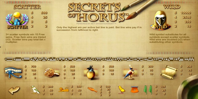 Secrets of Horus Paytable