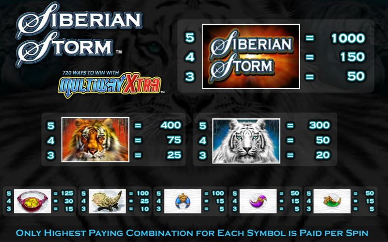 Siberian Storm Paytable