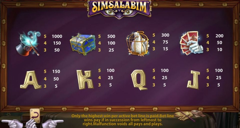 Simsalabim Paytable