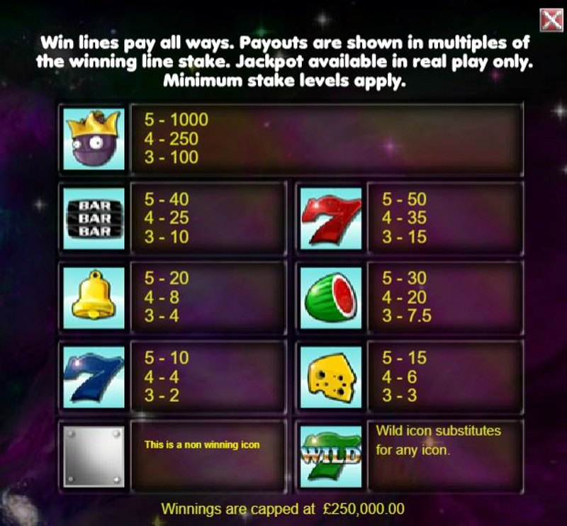 Super Cubes Paytable
