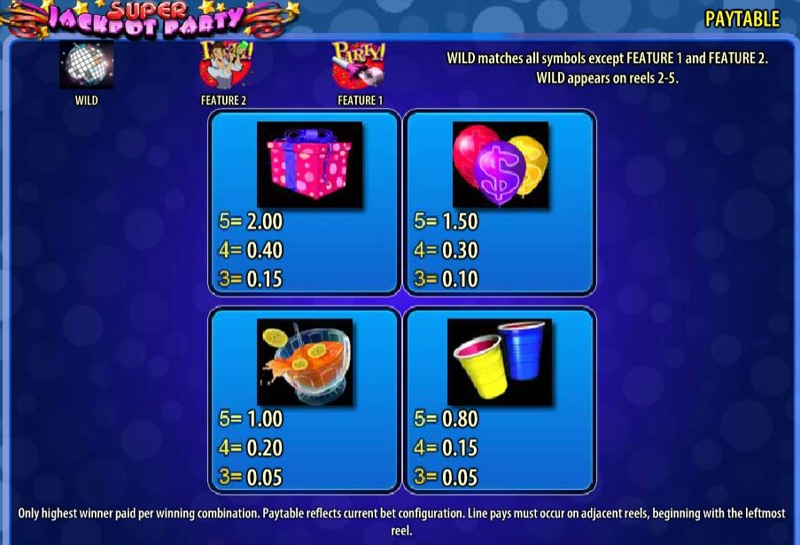 Super Jackpot Party Paytable