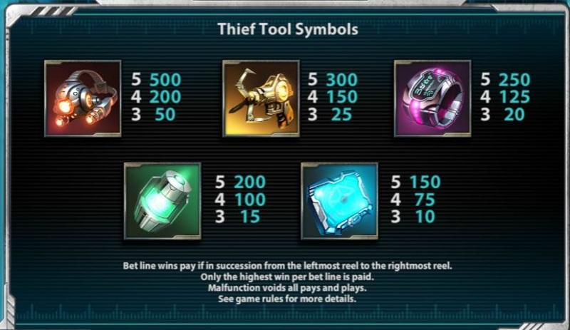 Thief Paytable