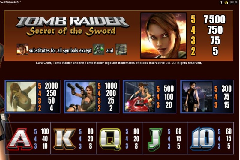 Tomb Raider 2 Paytable