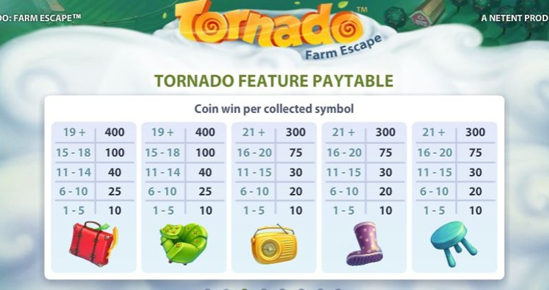 Tornado Farm Escape Paytable