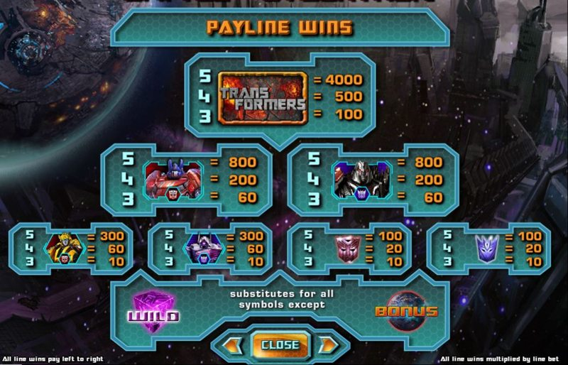 Transformers Battle For Cybertron Paytable