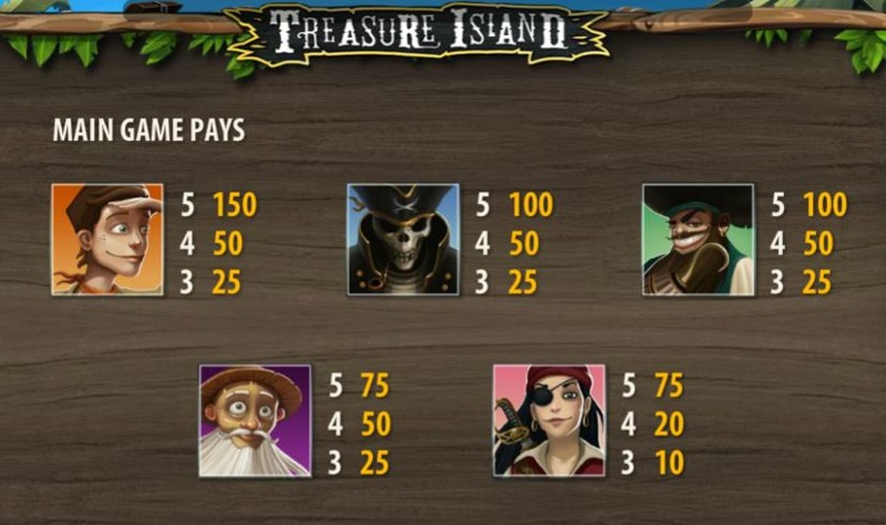 Treasure Island Paytable