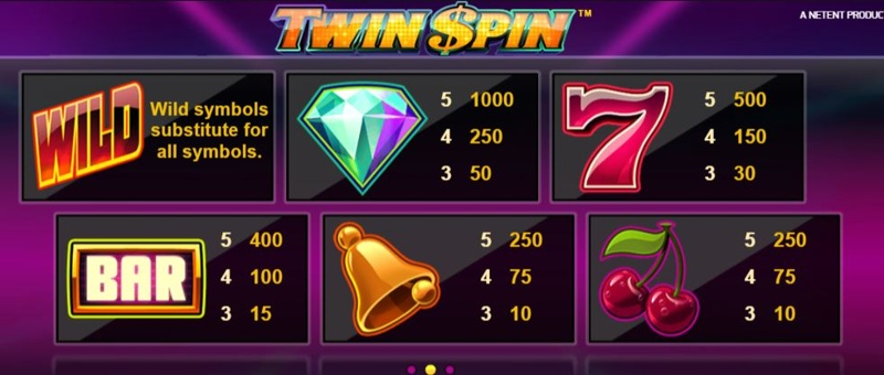 Twin Spin Paytable