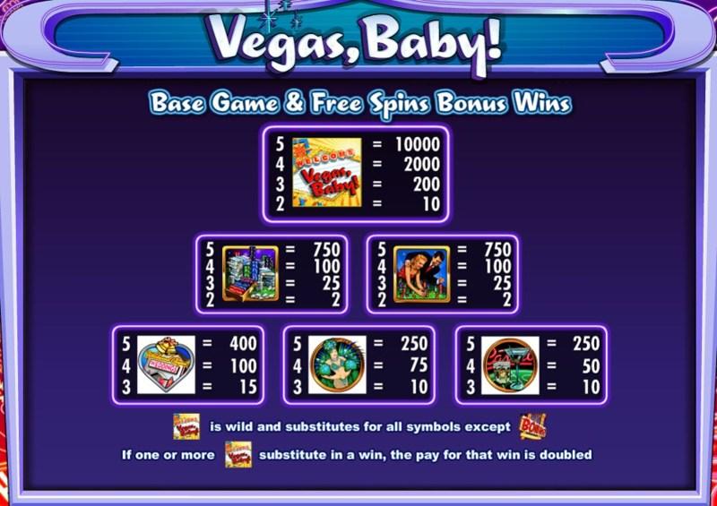 Vegas, Baby! Paytable
