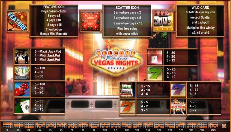 Vegas Nights Paytable