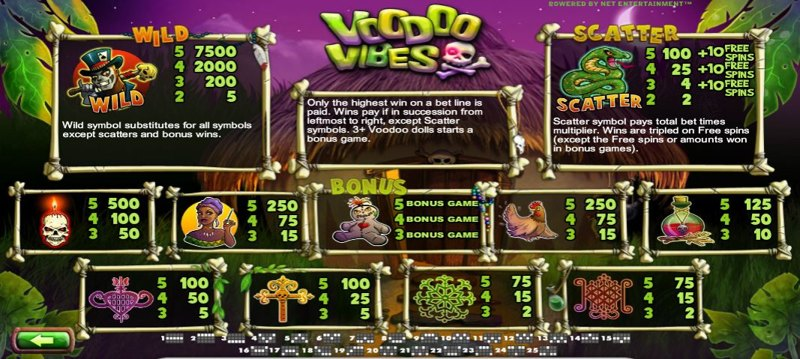 Voodoo Vibes Paytable