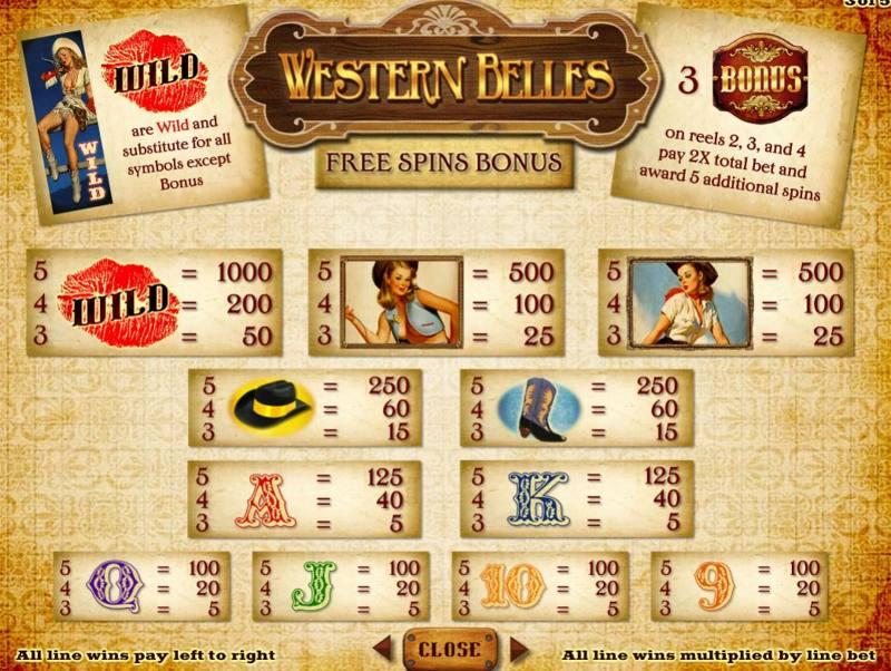 Western Belles Paytable