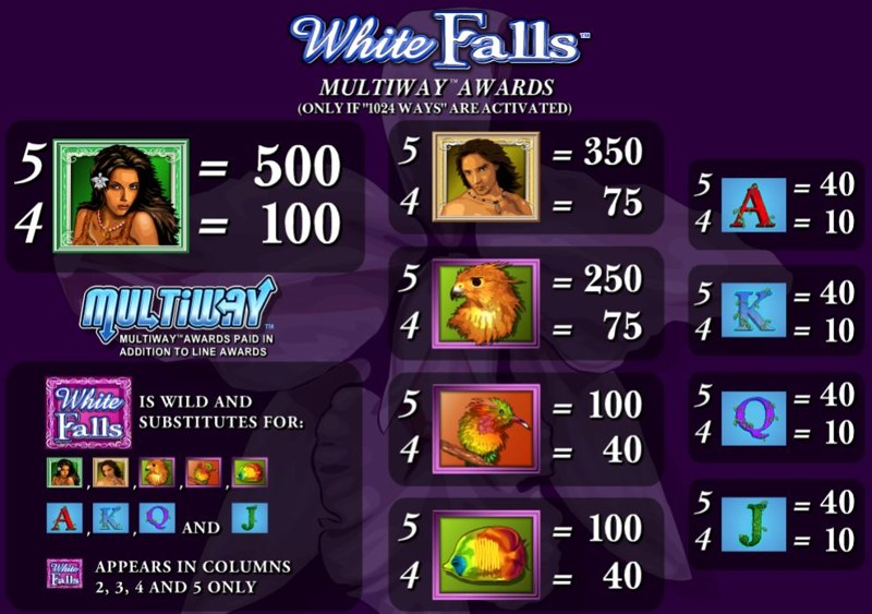White Orchid Paytable
