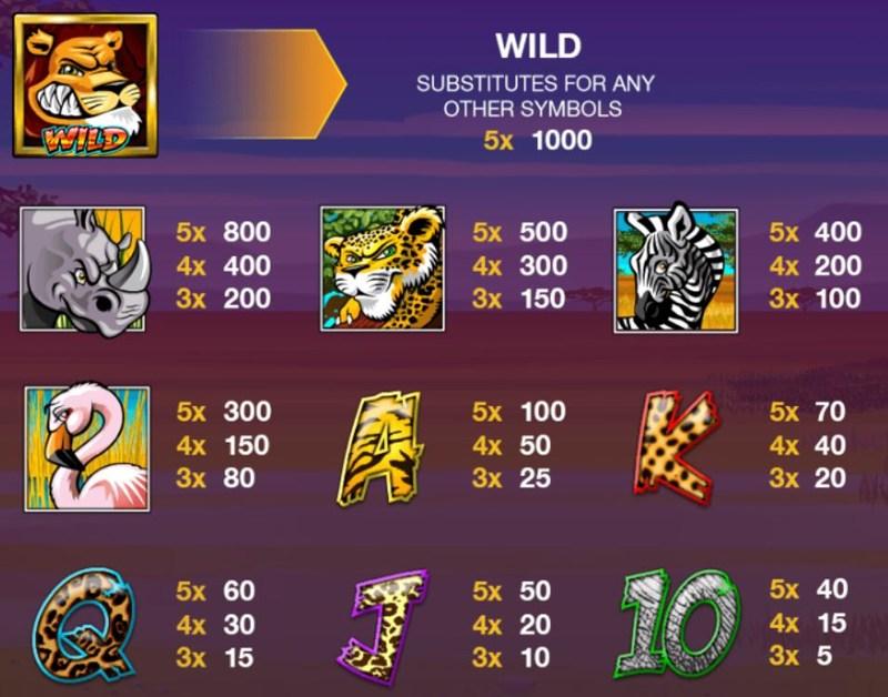 Wild Gambler Paytable