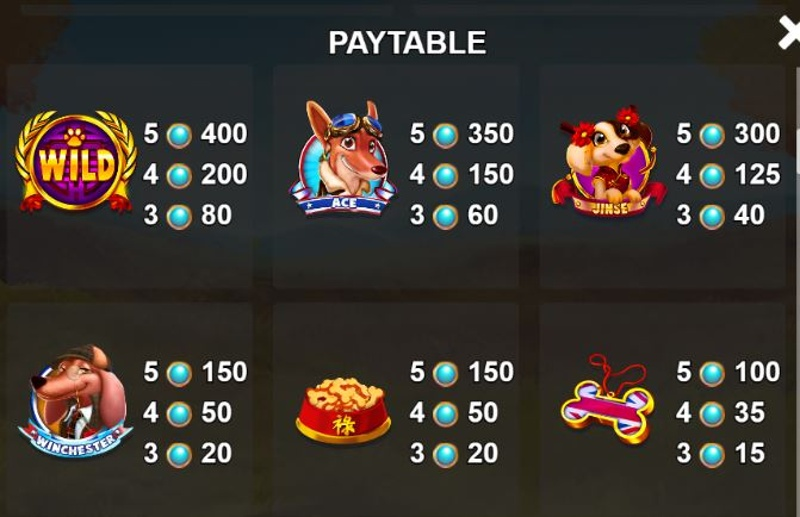 Wonder Hounds Paytable