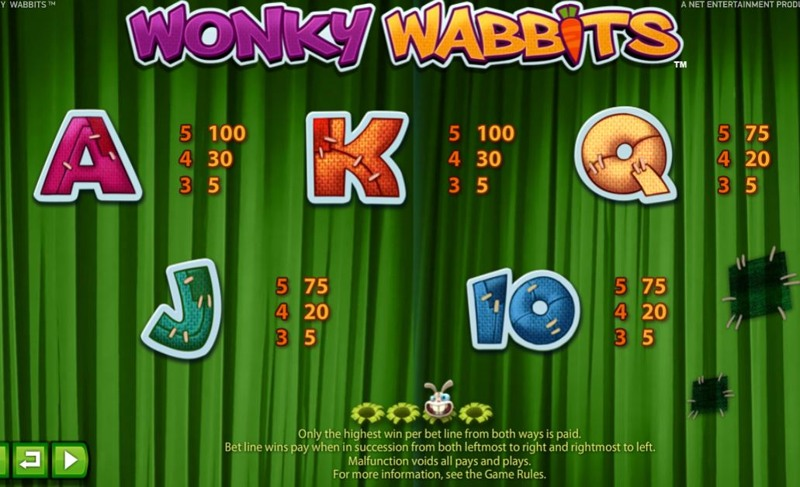Wonky Wabbits Paytable