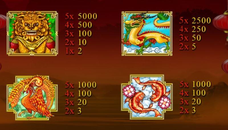 Zhao Cai Jin Bao Paytable