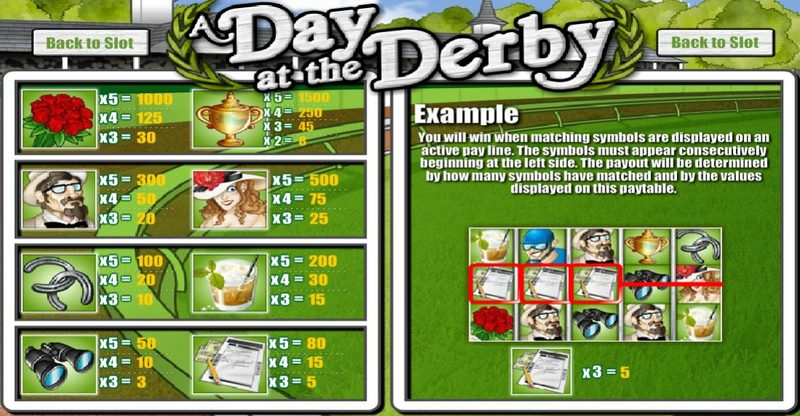 A Day at the Derby Paytable