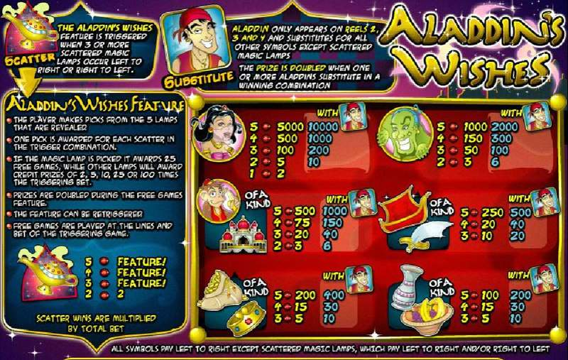 Aladdin's Wishes Paytable