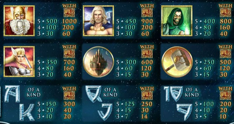 Asgard Paytable