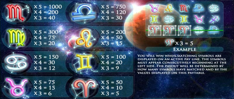 Astral Luck Paytable