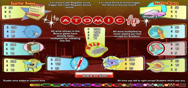 Atomic Age Paytable