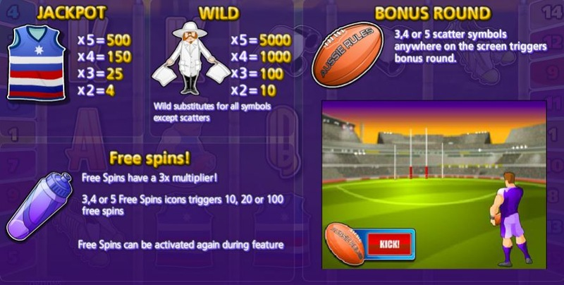 Aussie Rules Paytable