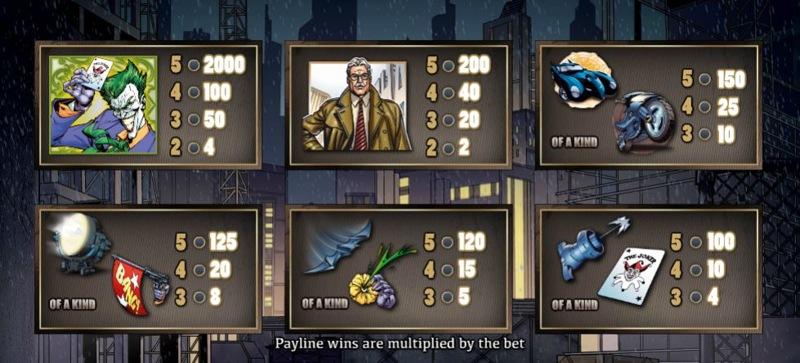 Batman Paytable