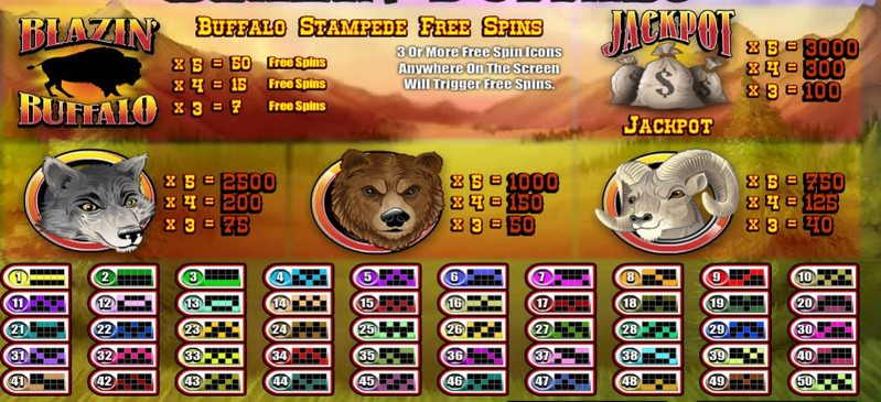 Blazin' Buffalo Paytable