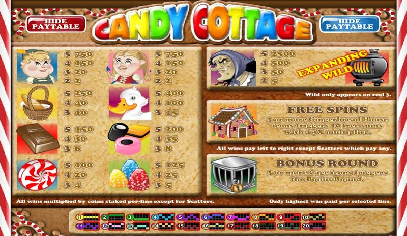 Candy Cottage Paytable