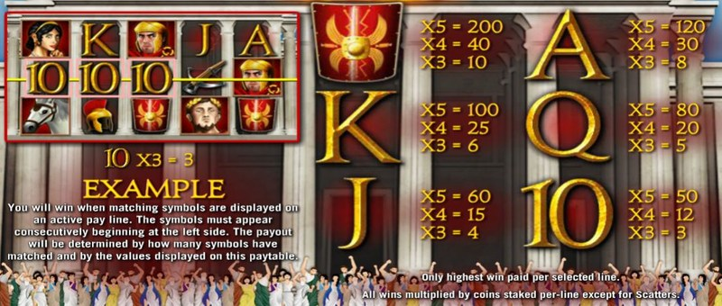 Chariots of Fire Paytable
