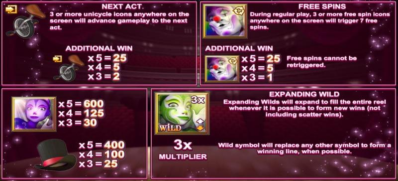 Cirque Du Slots Paytable