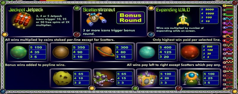 Cosmic Quest: Mystery Planets Paytable