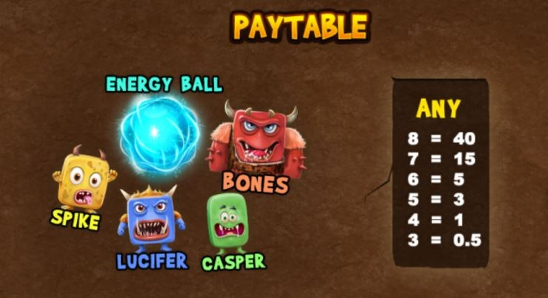 Cubee Paytable