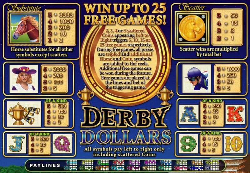 Derby Dollars Paytable