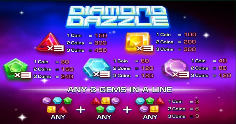 Diamond Dazzle Paytable