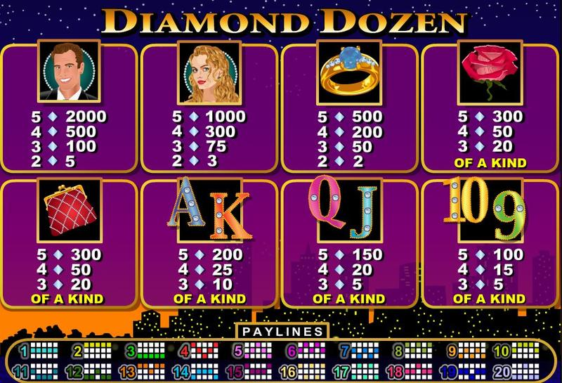 Diamond Dozen Paytable