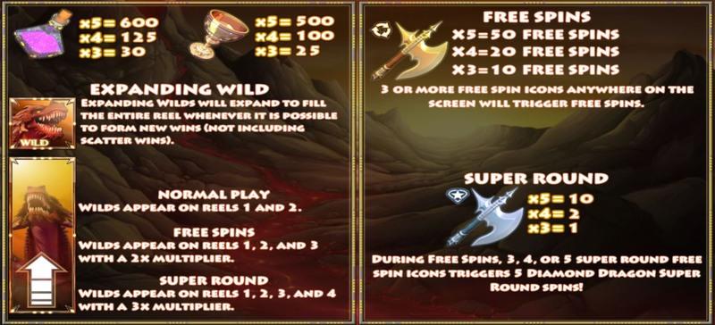 Diamond Dragon Paytable