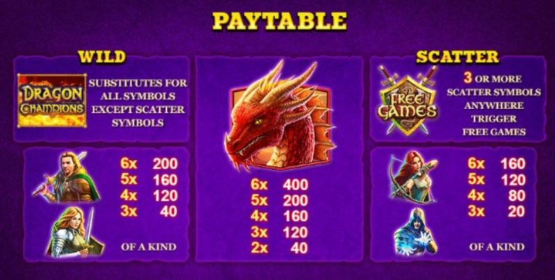 Dragon Champions Paytable