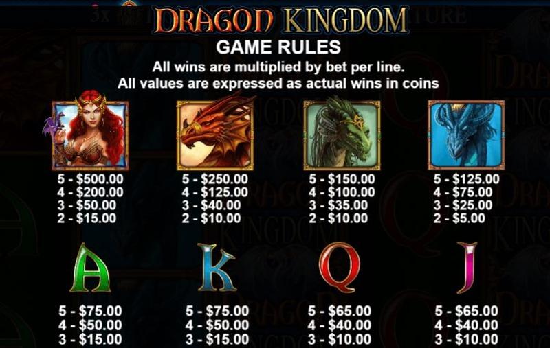 Dragon Kingdom Paytable