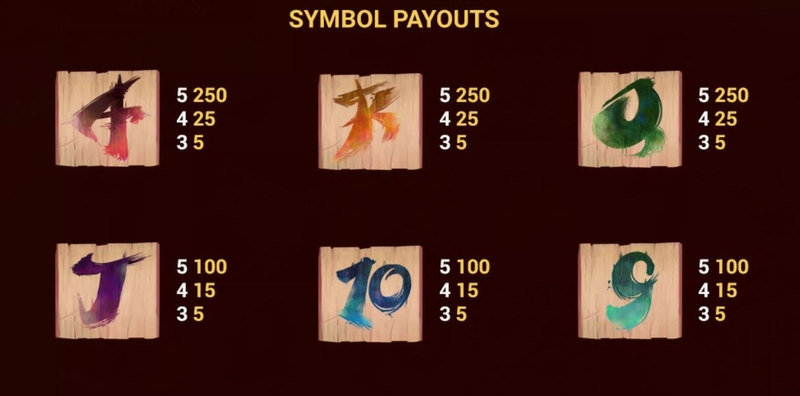 Eagle Shadow Fist Paytable