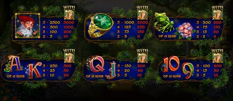 Enchanted Garden II Paytable
