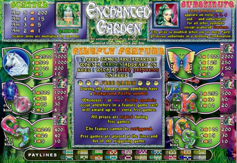 Enchanted Garden Paytable