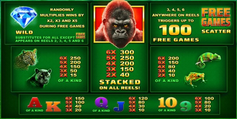 Epic Ape Paytable