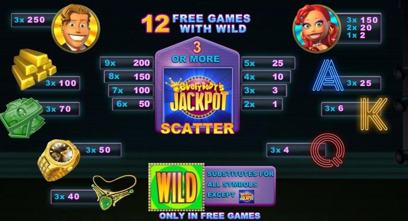 Everybody's Jackpot Paytable