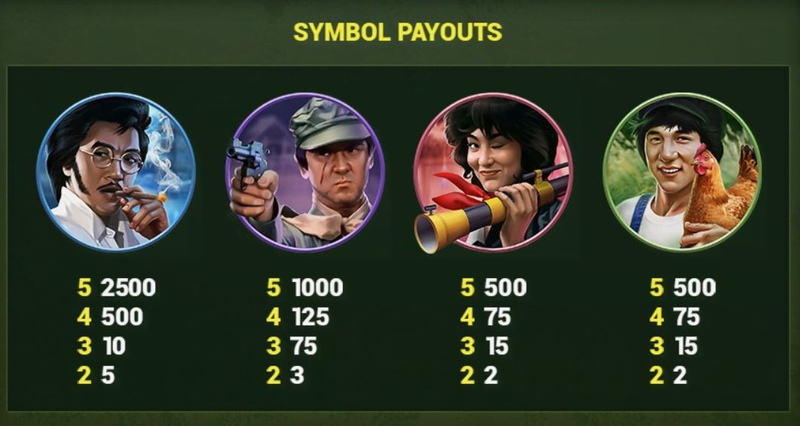 Fantasy Mission Force Paytable