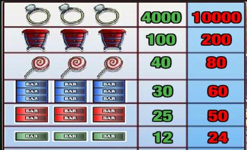 Flea Market Paytable
