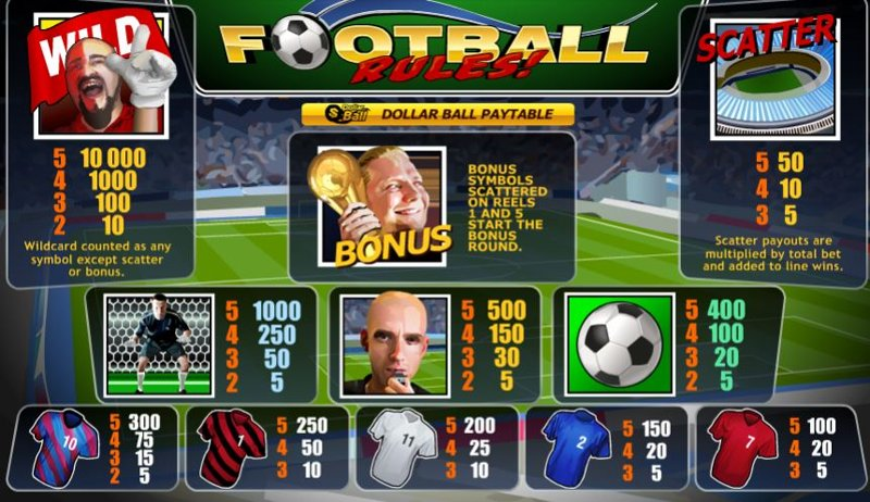 Football Rules Paytable