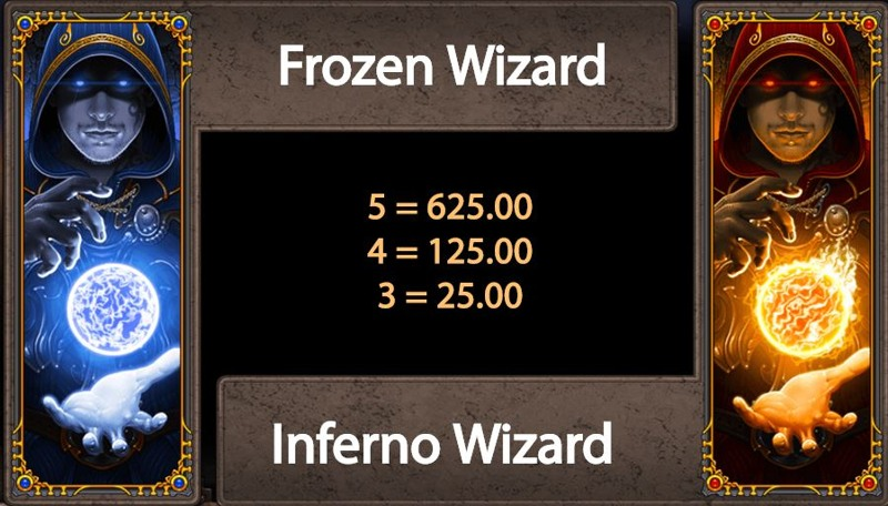 Frozen Inferno Paytable
