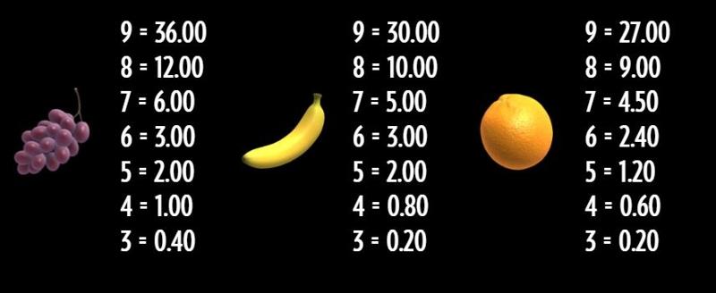 Fruit Warp Paytable